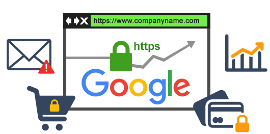 Как правильно перейти на HTTPS